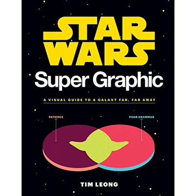 Книга Chronicle Books Star Wars Super Graphic: A Visual Guide to the Star Wars Universe [Paperback]