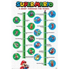 Постер Super Mario - A Warp Through The Years (61x91.5 см)