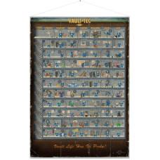 Постер Fallout 4 - Skill Tree (77x100 см)